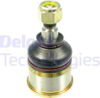 Lower Ball Joint TC836